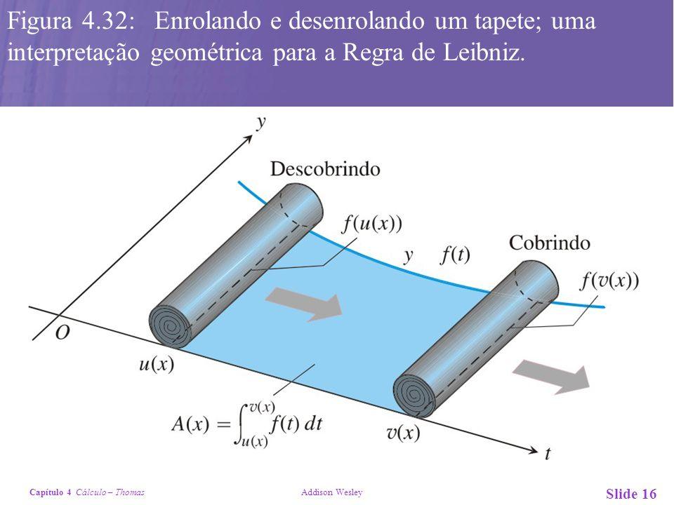 Figura 4.32: Enrolando e desenrolando um tapete; uma interpretação geométrica para a Regra de Leibniz.