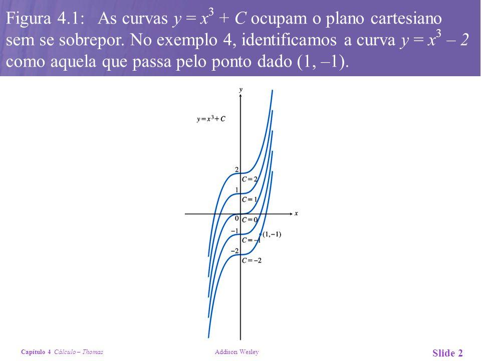 Figura 4.1: As curvas y = x3 + C ocupam o plano cartesiano sem se sobrepor.