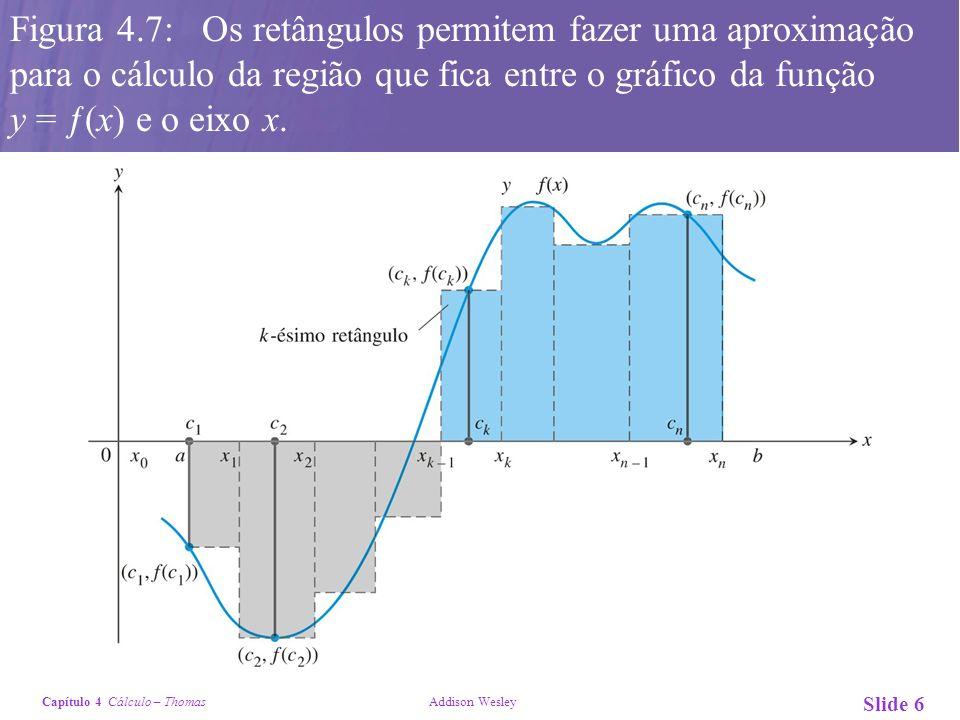 Figura 4.7: Os retângulos permitem fazer uma aproximação para o cálculo da região que fica entre o gráfico da função y = ƒ(x) e o eixo x.