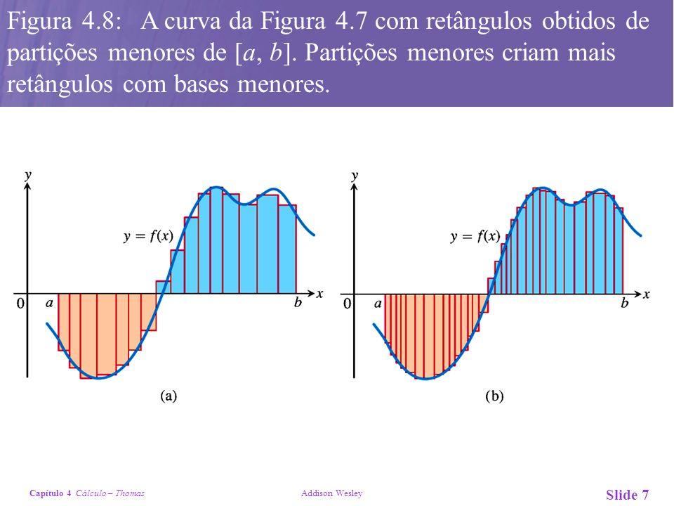 Figura 4. 8: A curva da Figura 4