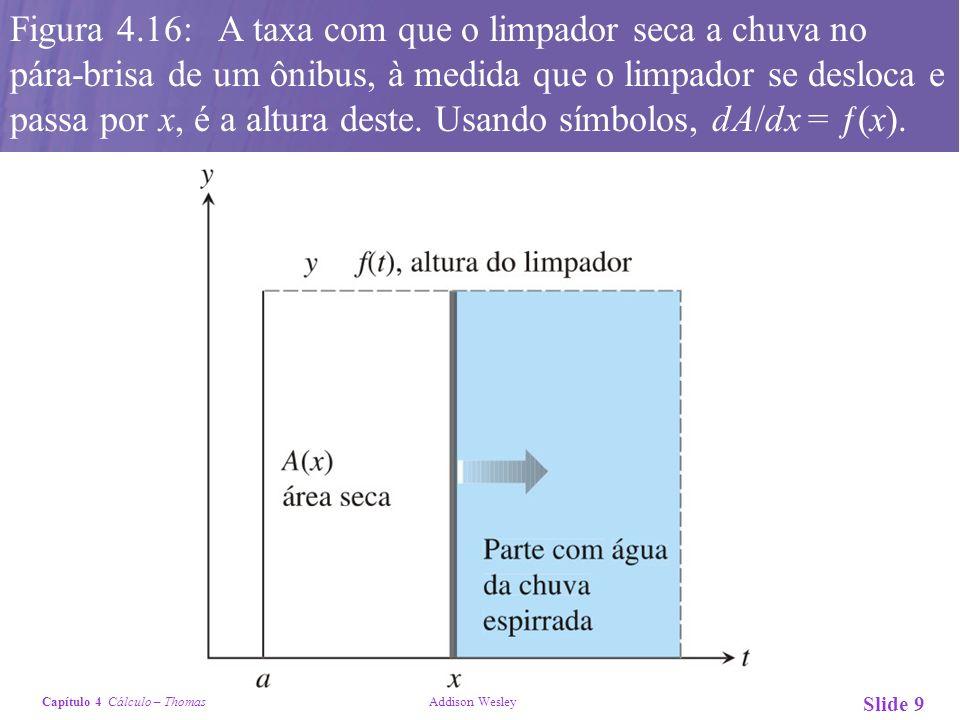 Figura 4.16: A taxa com que o limpador seca a chuva no pára-brisa de um ônibus, à medida que o limpador se desloca e passa por x, é a altura deste.