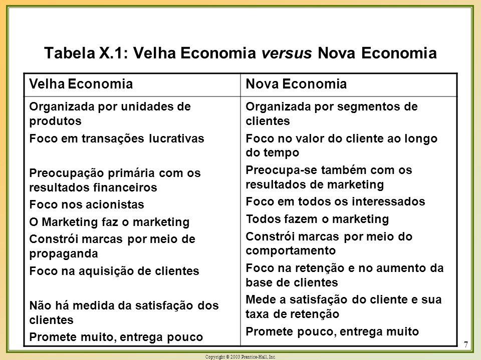 Tabela X.1: Velha Economia versus Nova Economia