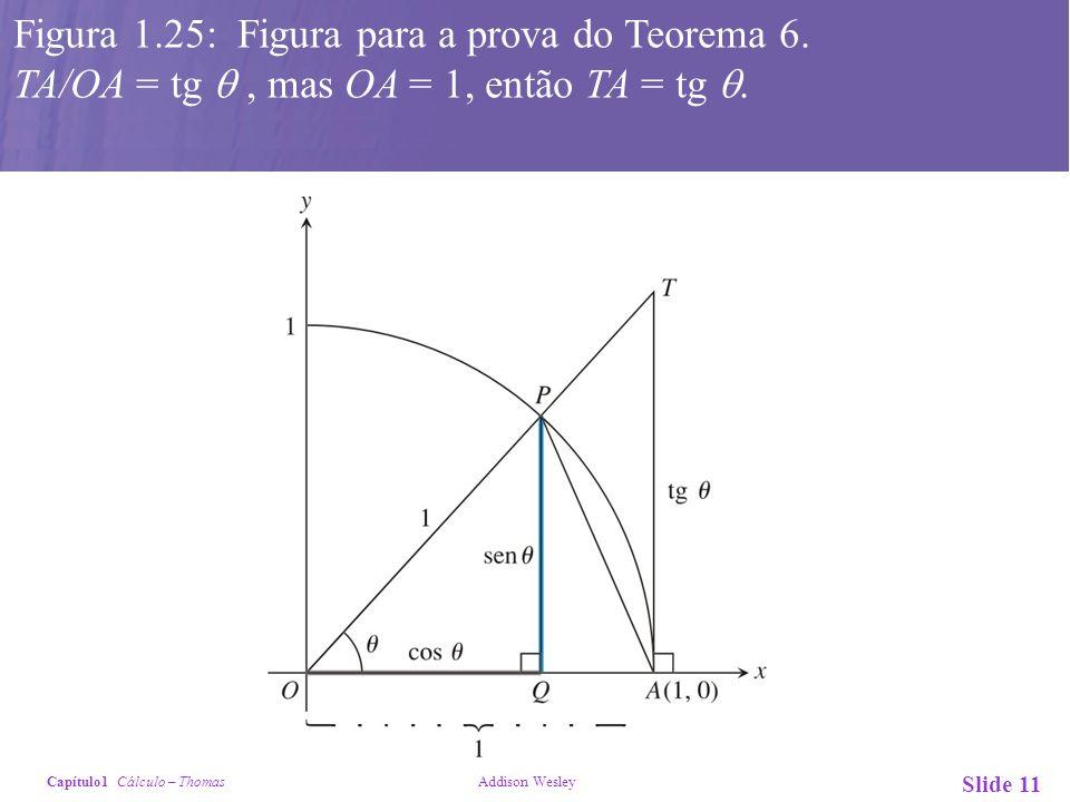 Figura 1. 25: Figura para a prova do Teorema 6
