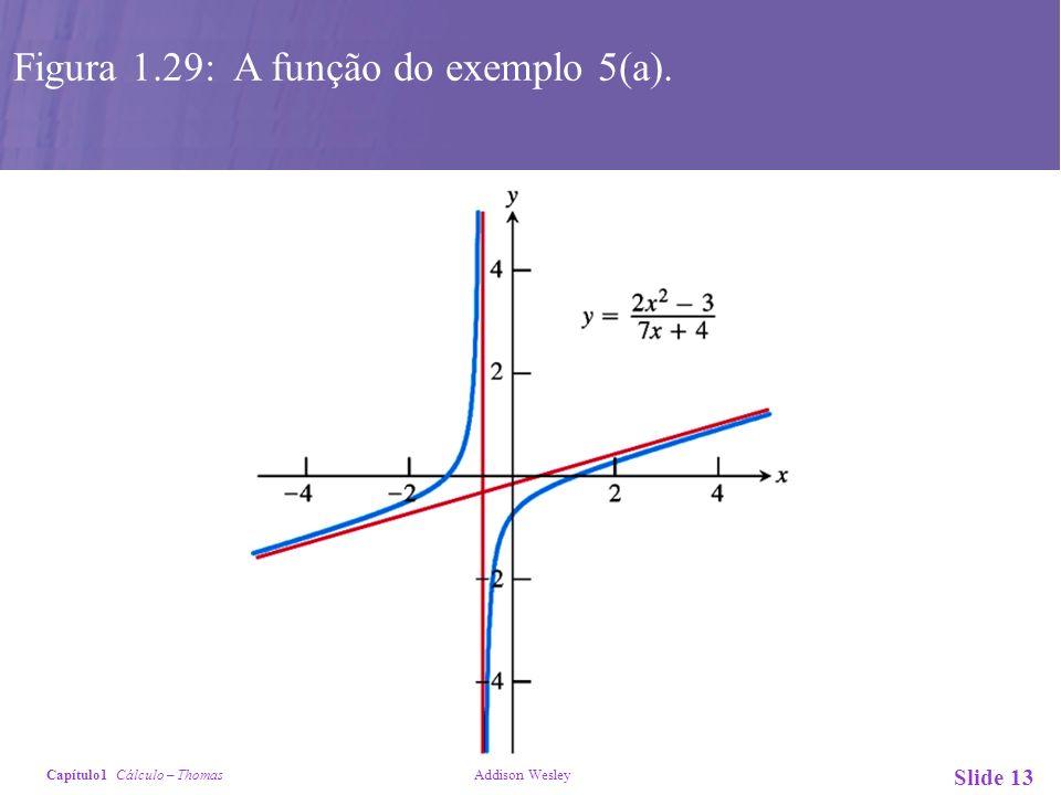 Figura 1.29: A função do exemplo 5(a).