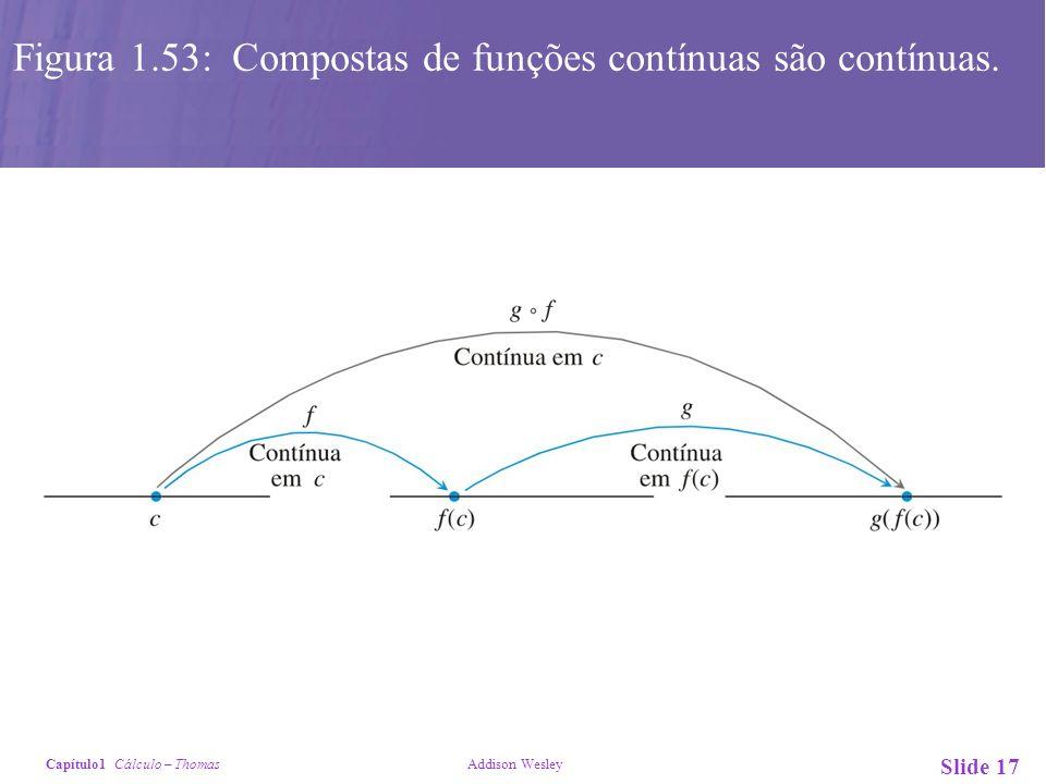 Figura 1.53: Compostas de funções contínuas são contínuas.