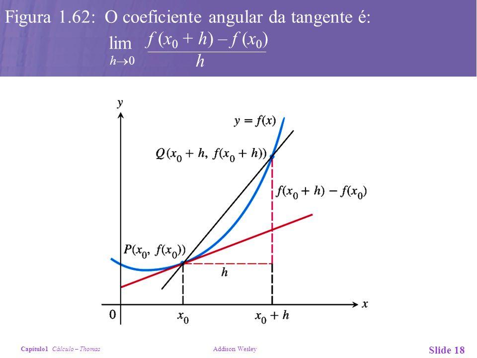 Figura 1.62: O coeficiente angular da tangente é: