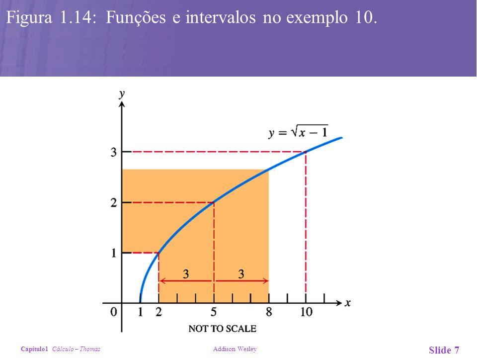 Figura 1.14: Funções e intervalos no exemplo 10.