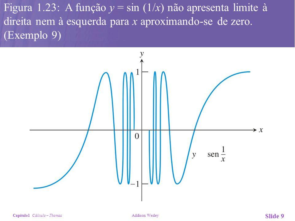 Figura 1.23: A função y = sin (1/x) não apresenta limite à direita nem à esquerda para x aproximando-se de zero.
