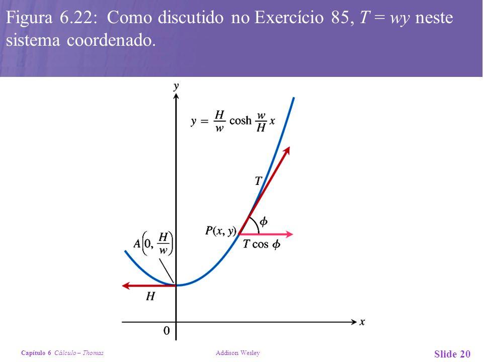 Figura 6.22: Como discutido no Exercício 85, T = wy neste sistema coordenado.