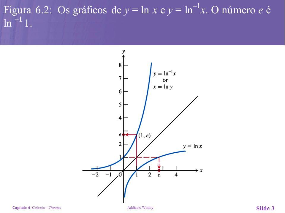 Figura 6.2: Os gráficos de y = ln x e y = ln–1x. O número e é ln –1 1.