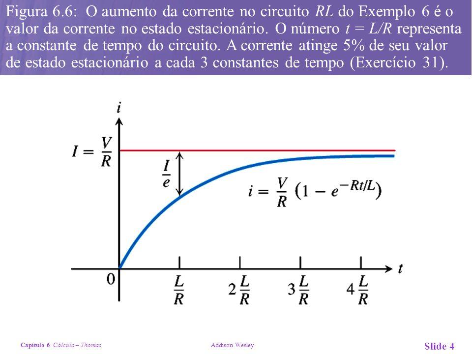 Figura 6.6: O aumento da corrente no circuito RL do Exemplo 6 é o valor da corrente no estado estacionário.