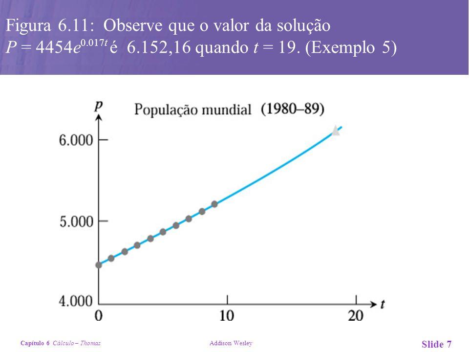 Figura 6. 11: Observe que o valor da solução P = 4454e0. 017t é 6