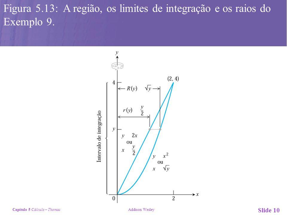 Figura 5.13: A região, os limites de integração e os raios do Exemplo 9.