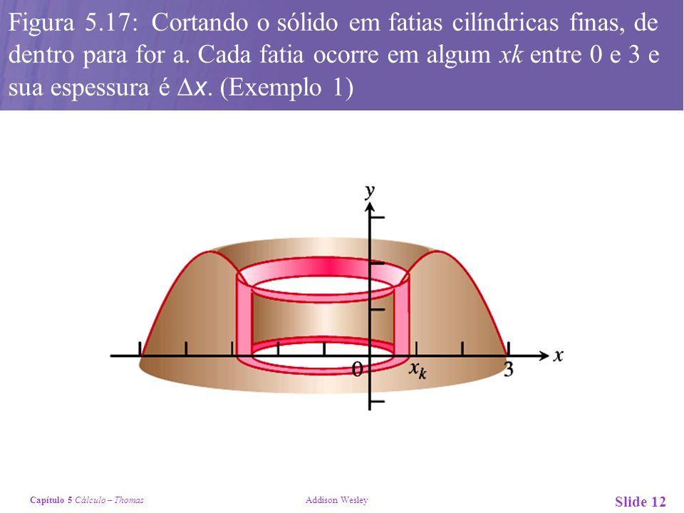 Figura 5.17: Cortando o sólido em fatias cilíndricas finas, de dentro para for a.