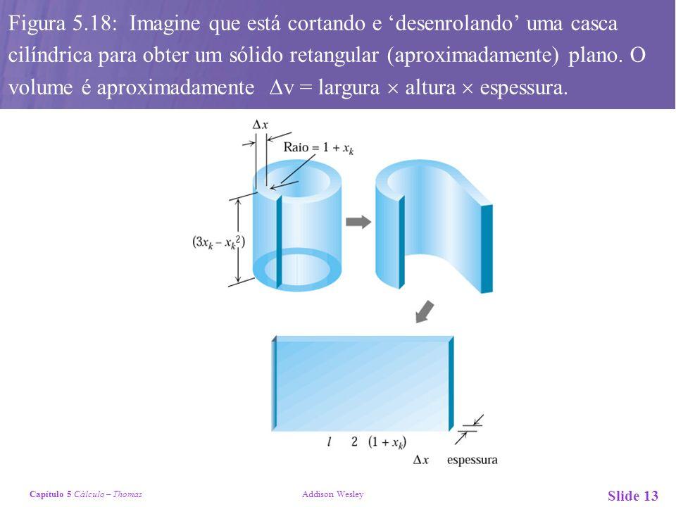 Figura 5.18: Imagine que está cortando e 'desenrolando' uma casca cilíndrica para obter um sólido retangular (aproximadamente) plano. O volume é aproximadamente ∆v = largura altura  espessura.