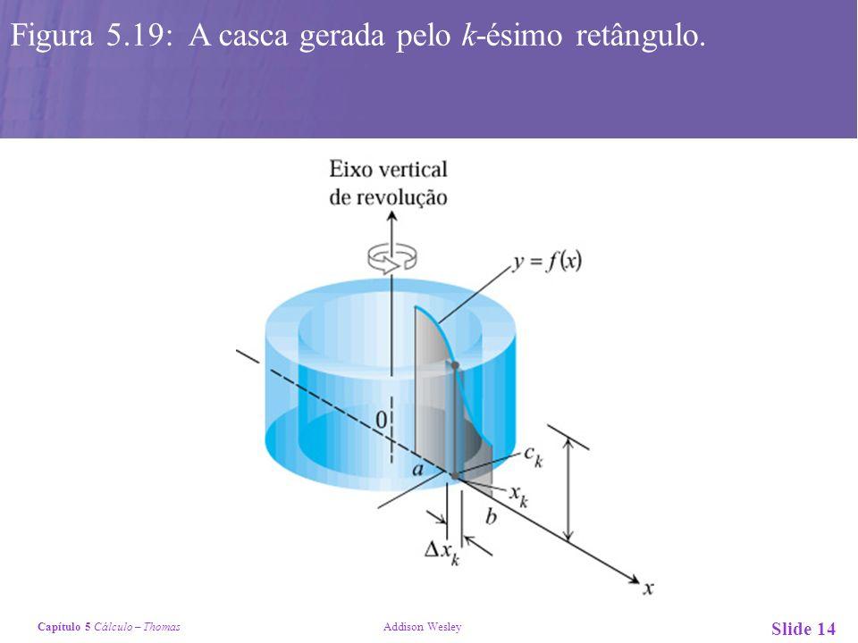 Figura 5.19: A casca gerada pelo k-ésimo retângulo.