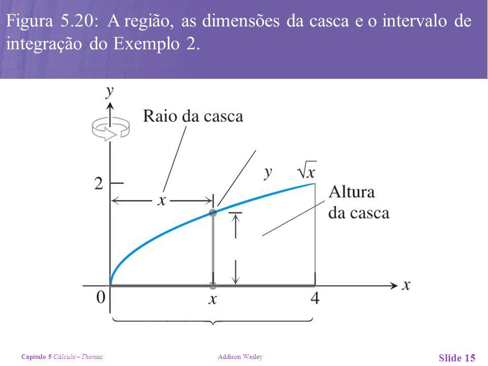 Figura 5.20: A região, as dimensões da casca e o intervalo de integração do Exemplo 2.