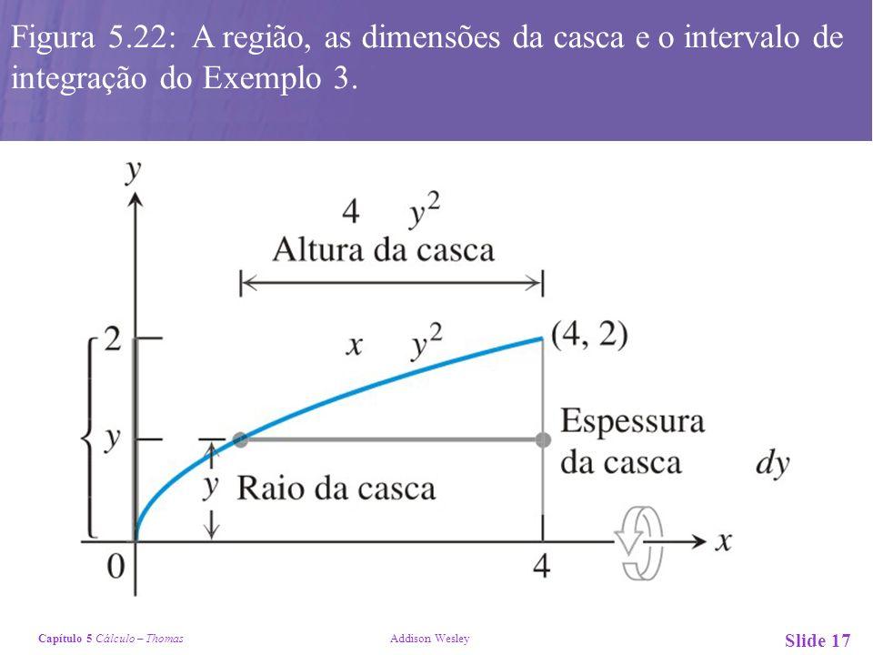 Figura 5.22: A região, as dimensões da casca e o intervalo de integração do Exemplo 3.
