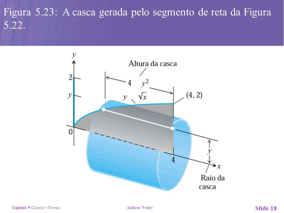 Figura 5.23: A casca gerada pelo segmento de reta da Figura 5.22.