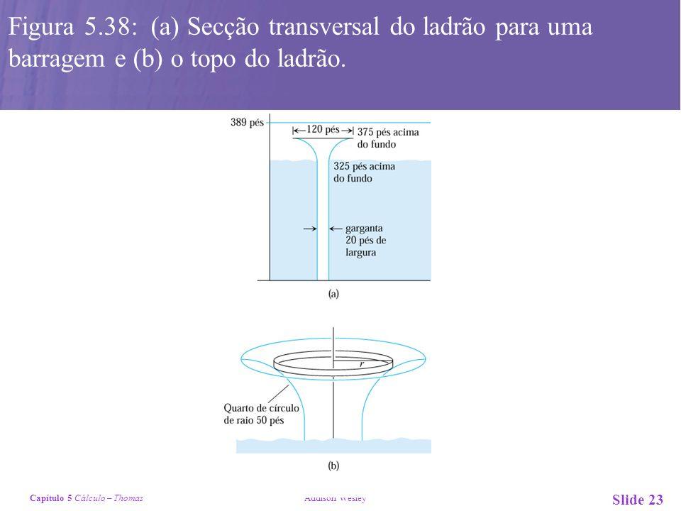 Figura 5.38: (a) Secção transversal do ladrão para uma barragem e (b) o topo do ladrão.