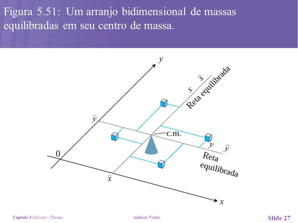 Figura 5.51: Um arranjo bidimensional de massas equilibradas em seu centro de massa.