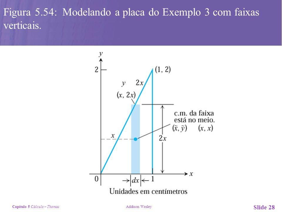Figura 5.54: Modelando a placa do Exemplo 3 com faixas verticais.
