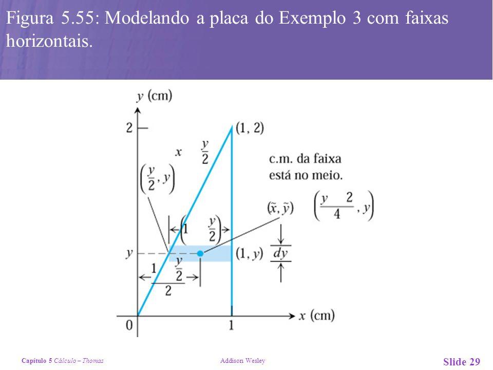 Figura 5.55: Modelando a placa do Exemplo 3 com faixas horizontais.
