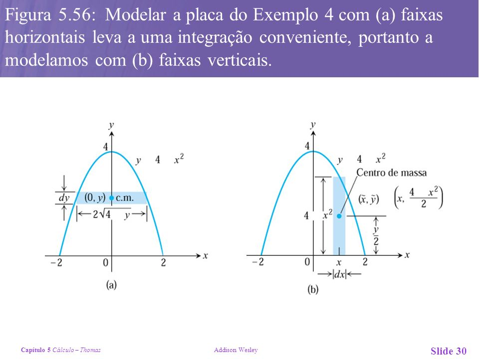 Figura 5.56: Modelar a placa do Exemplo 4 com (a) faixas horizontais leva a uma integração conveniente, portanto a modelamos com (b) faixas verticais.
