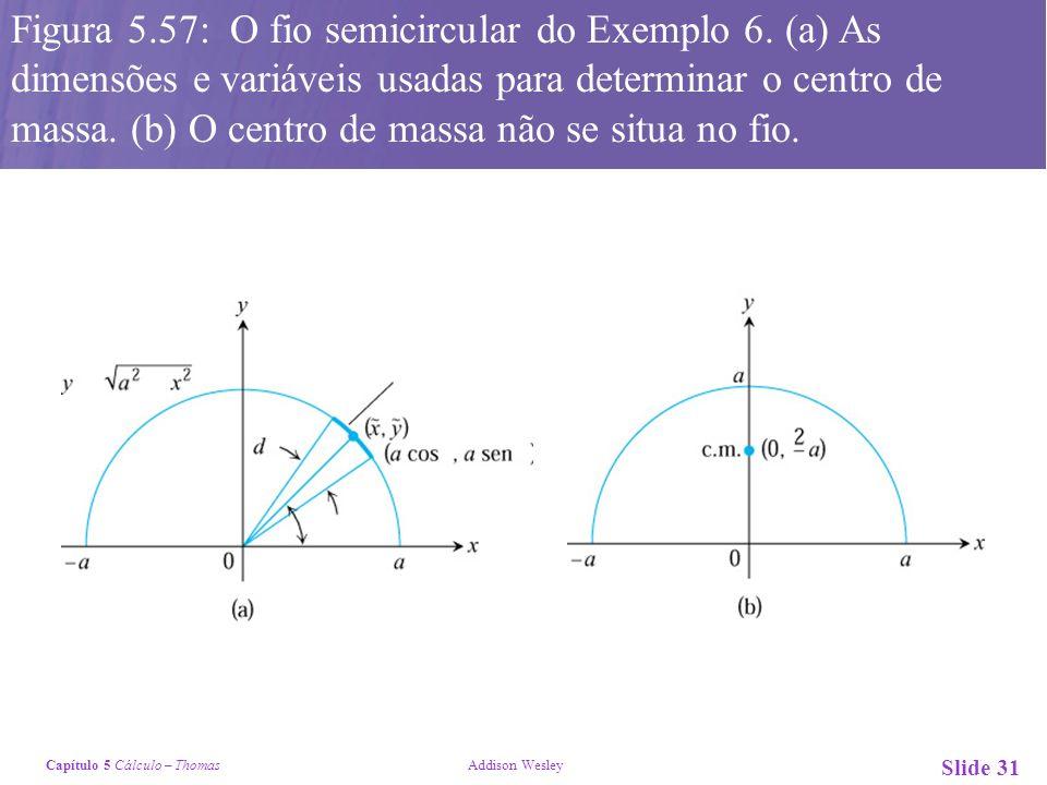 Figura 5. 57: O fio semicircular do Exemplo 6