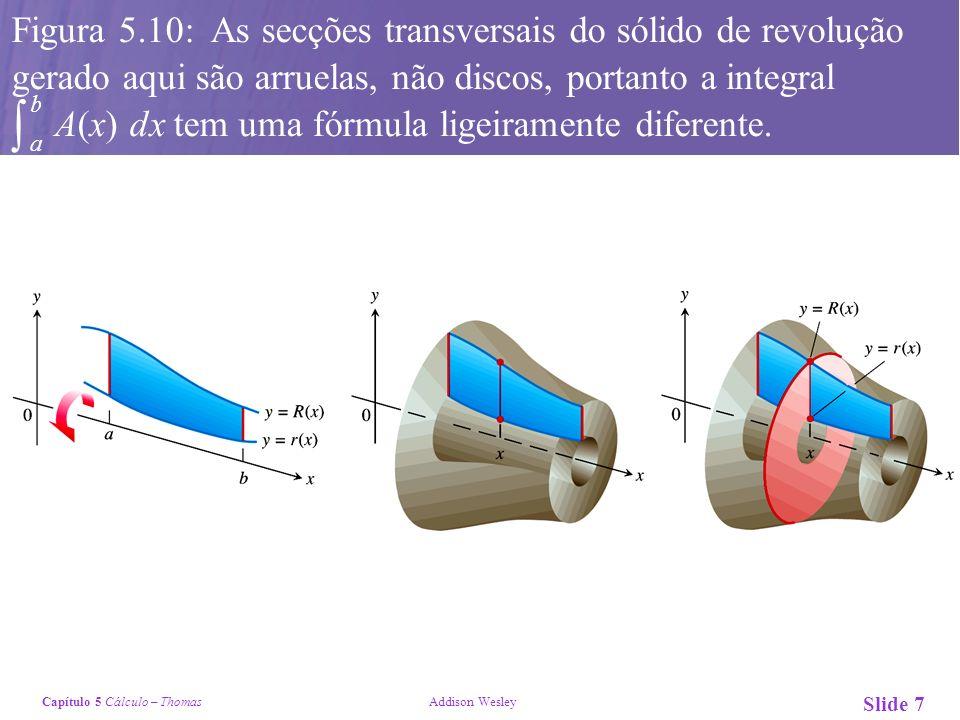 A(x) dx tem uma fórmula ligeiramente diferente.