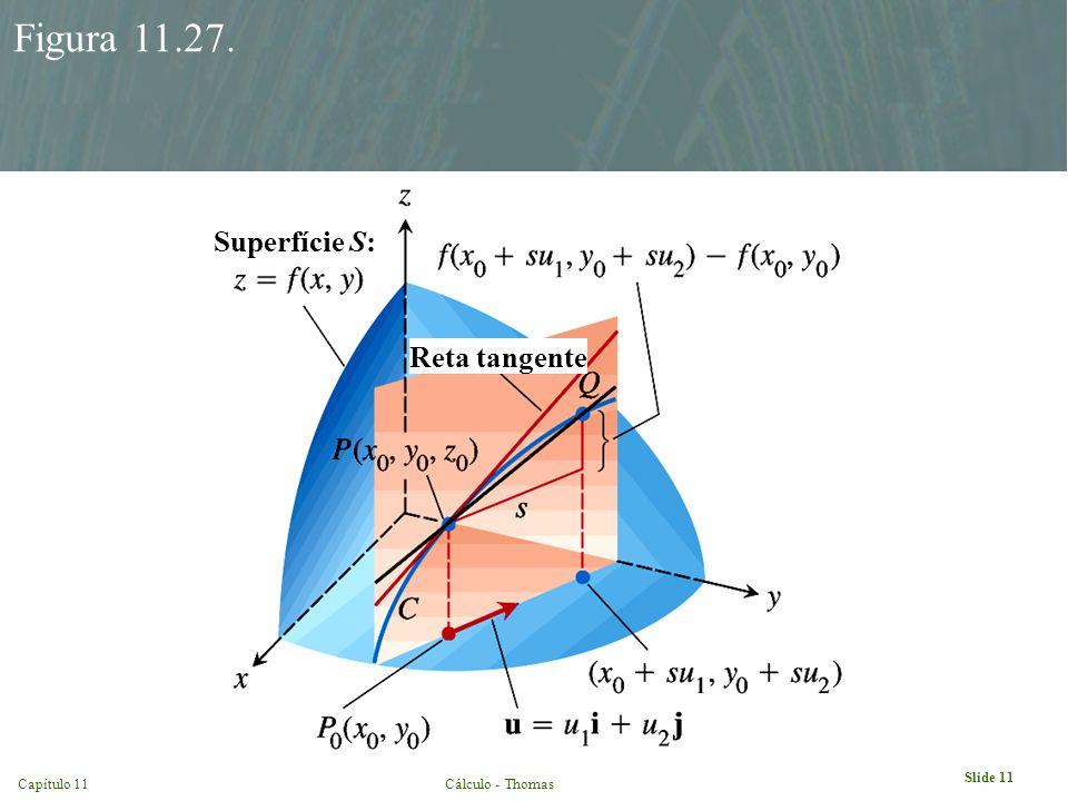 Figura 11.27. Superfície S: Reta tangente