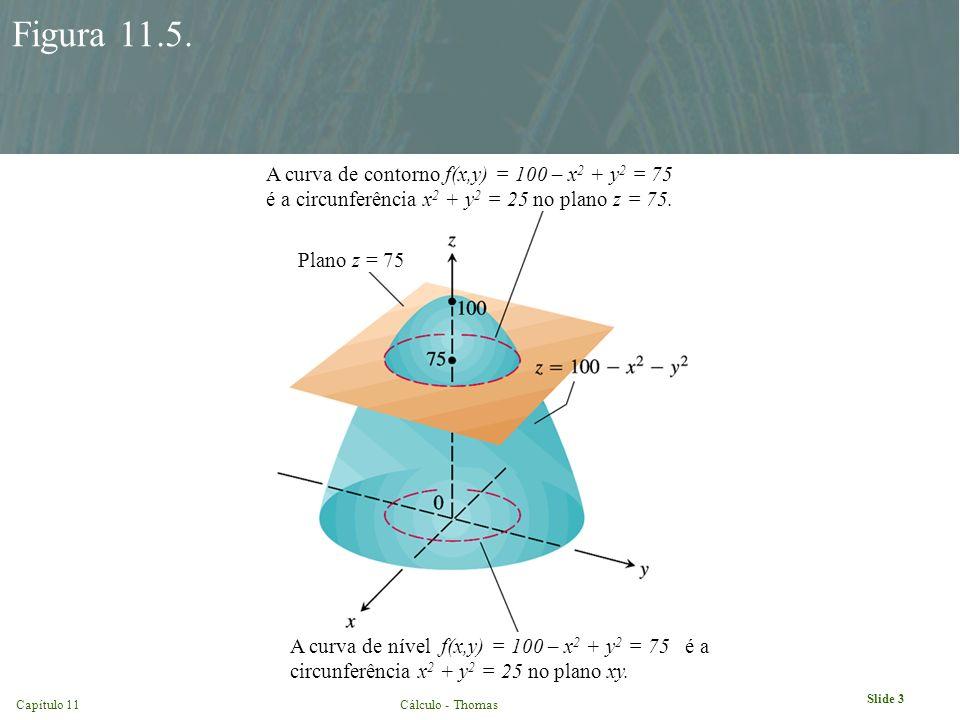 Figura 11.5. A curva de contorno f(x,y) = 100 – x2 + y2 = 75 é a circunferência x2 + y2 = 25 no plano z = 75.