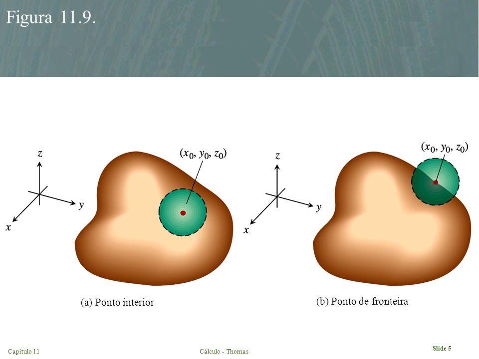 Figura 11.9. (a) Ponto interior (b) Ponto de fronteira