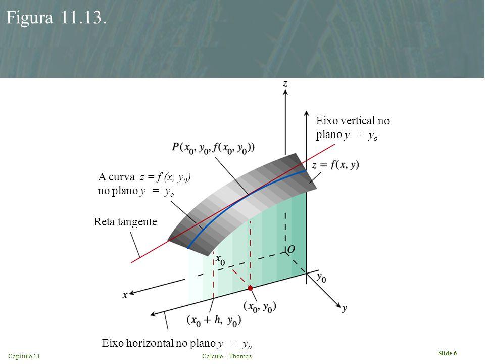 Figura 11.13. Eixo vertical no plano y = yo A curva z = f (x, y0)