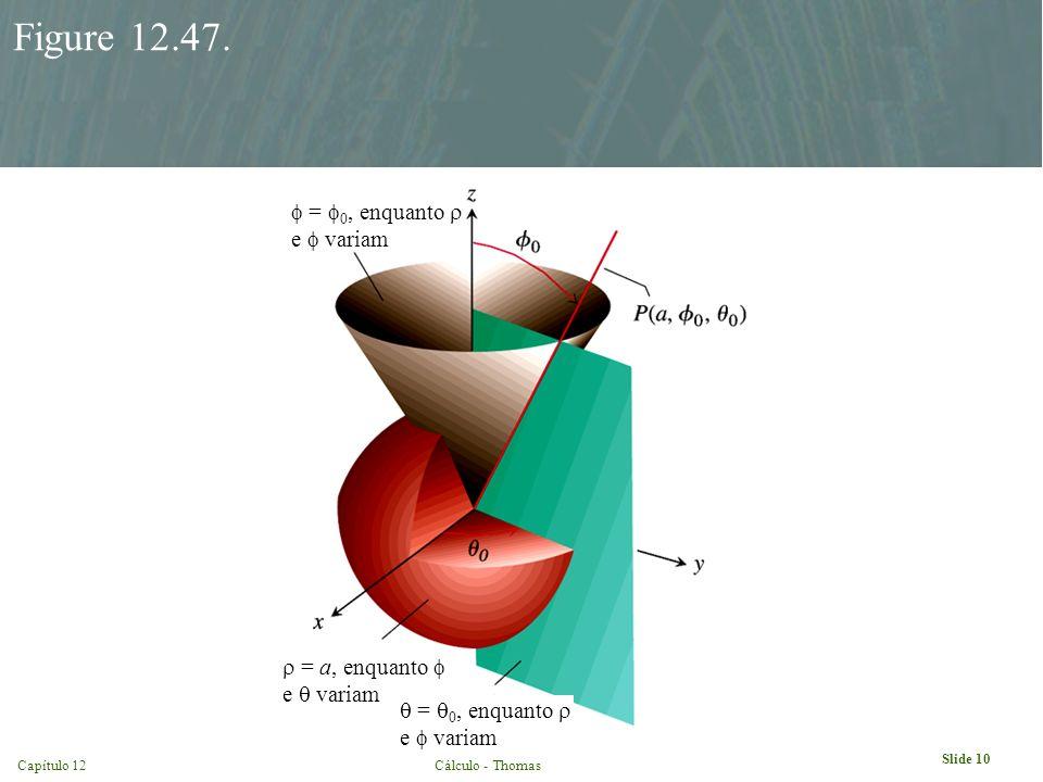 Figure 12.47.  = 0, enquanto  e  variam