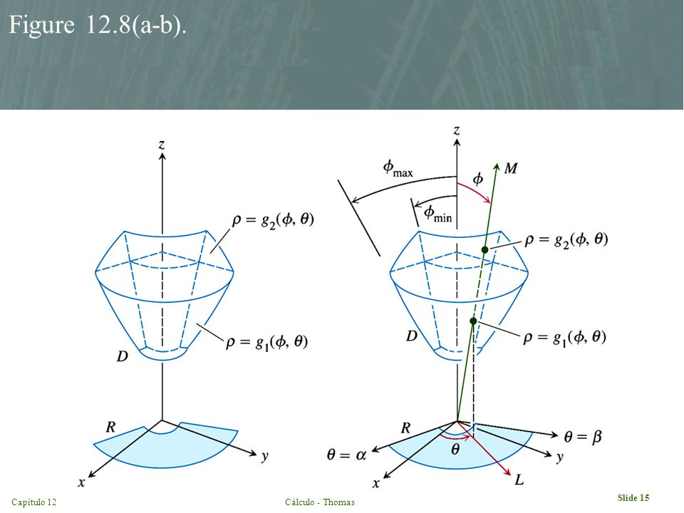 Figure 12.8(a-b).