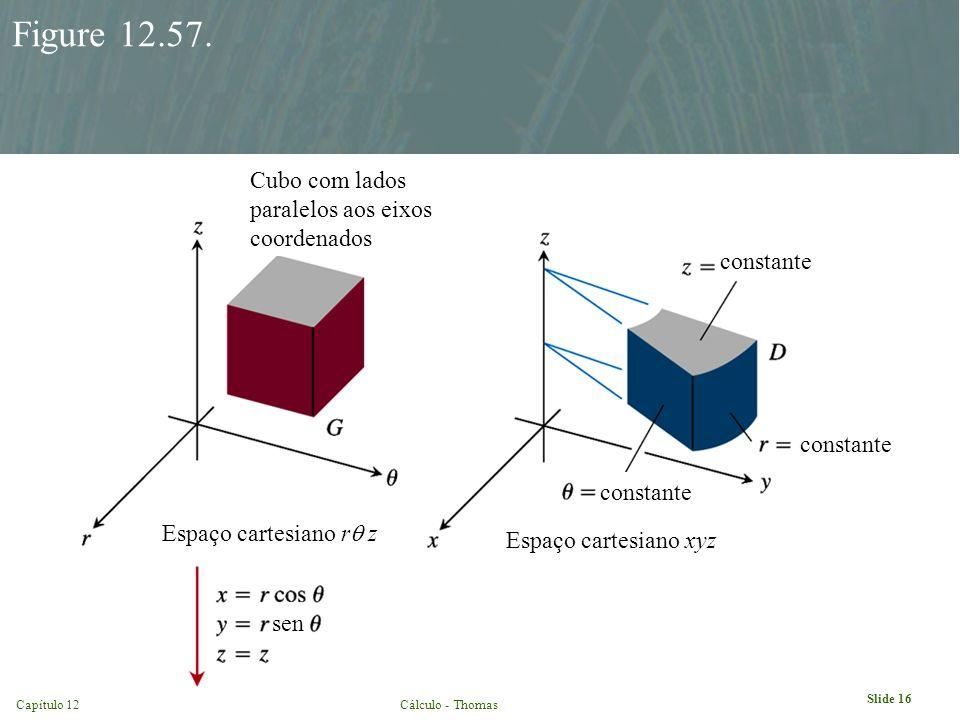 Figure 12.57. Cubo com lados paralelos aos eixos coordenados constante