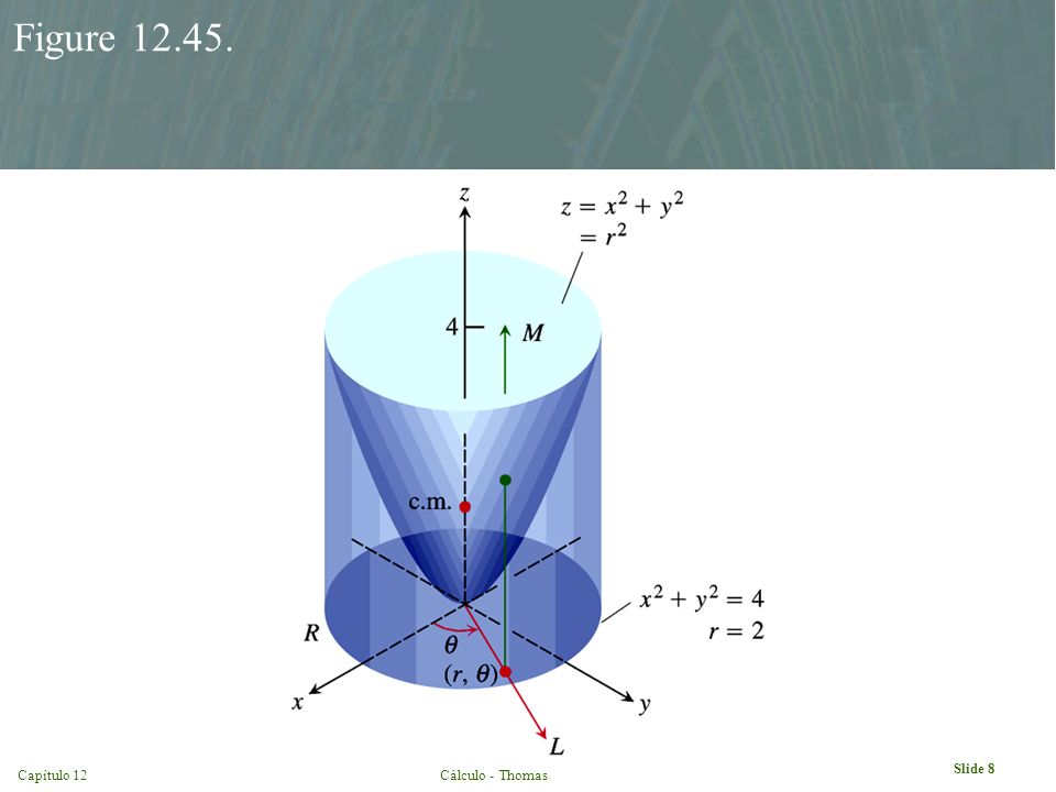 Figure 12.45.