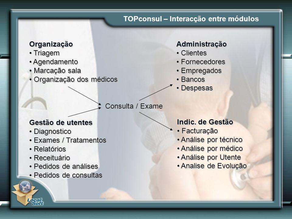 TOPconsul – Interacção entre módulos