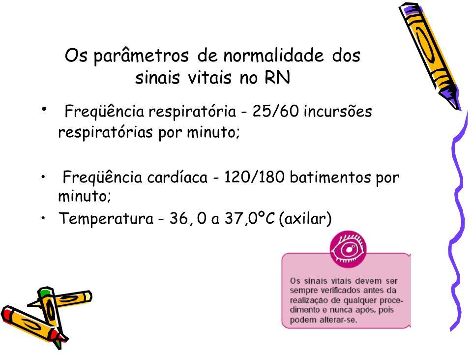 Os parâmetros de normalidade dos sinais vitais no RN