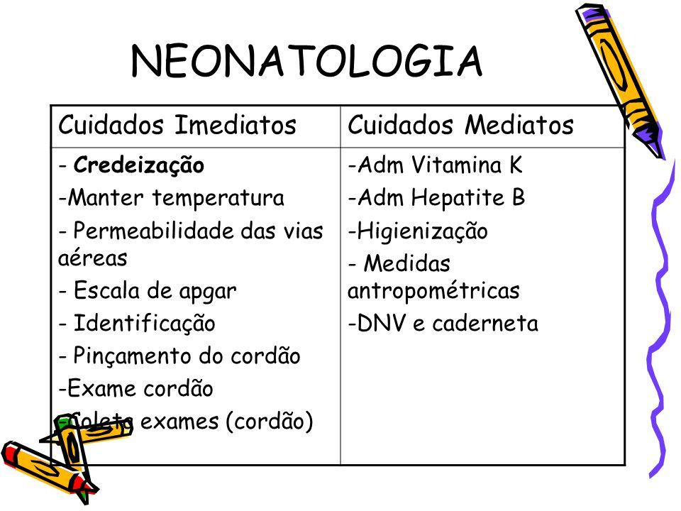 NEONATOLOGIA Cuidados Imediatos Cuidados Mediatos Credeização