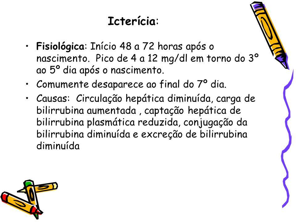 Icterícia: Fisiológica: Início 48 a 72 horas após o nascimento. Pico de 4 a 12 mg/dl em torno do 3º ao 5º dia após o nascimento.