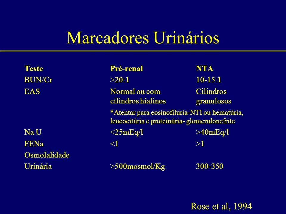 Marcadores Urinários Rose et al, 1994 Teste Pré-renal NTA