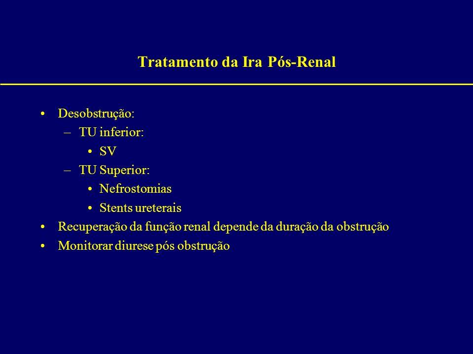Tratamento da Ira Pós-Renal