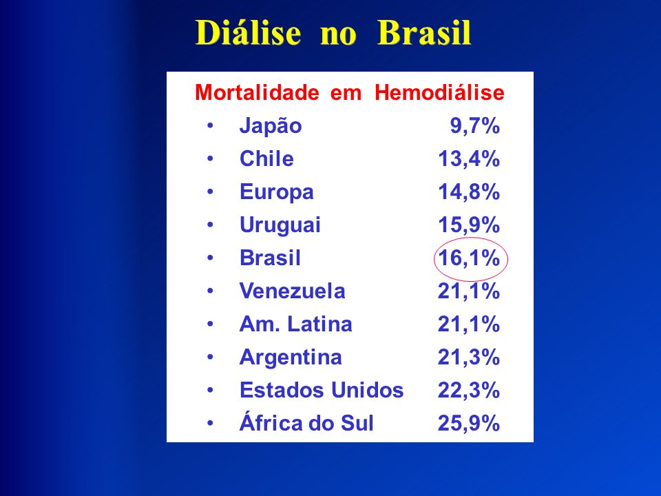 Mortalidade em Hemodiálise