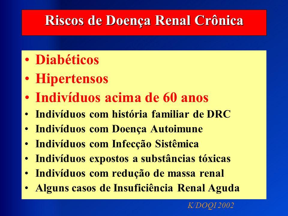 Riscos de Doença Renal Crônica