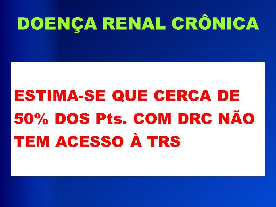 DOENÇA RENAL CRÔNICA ESTIMA-SE QUE CERCA DE 50% DOS Pts. COM DRC NÃO