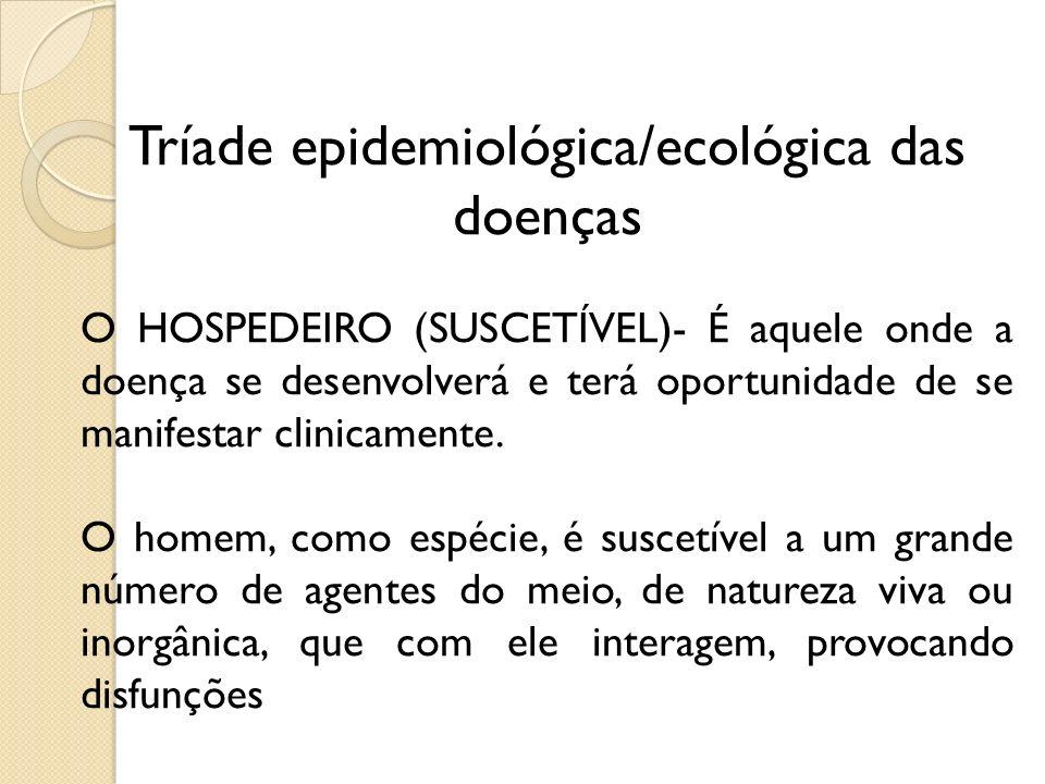 Tríade epidemiológica/ecológica das doenças