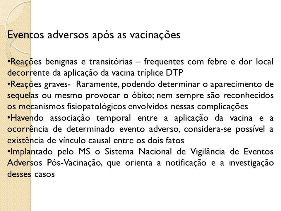 Eventos adversos após as vacinações