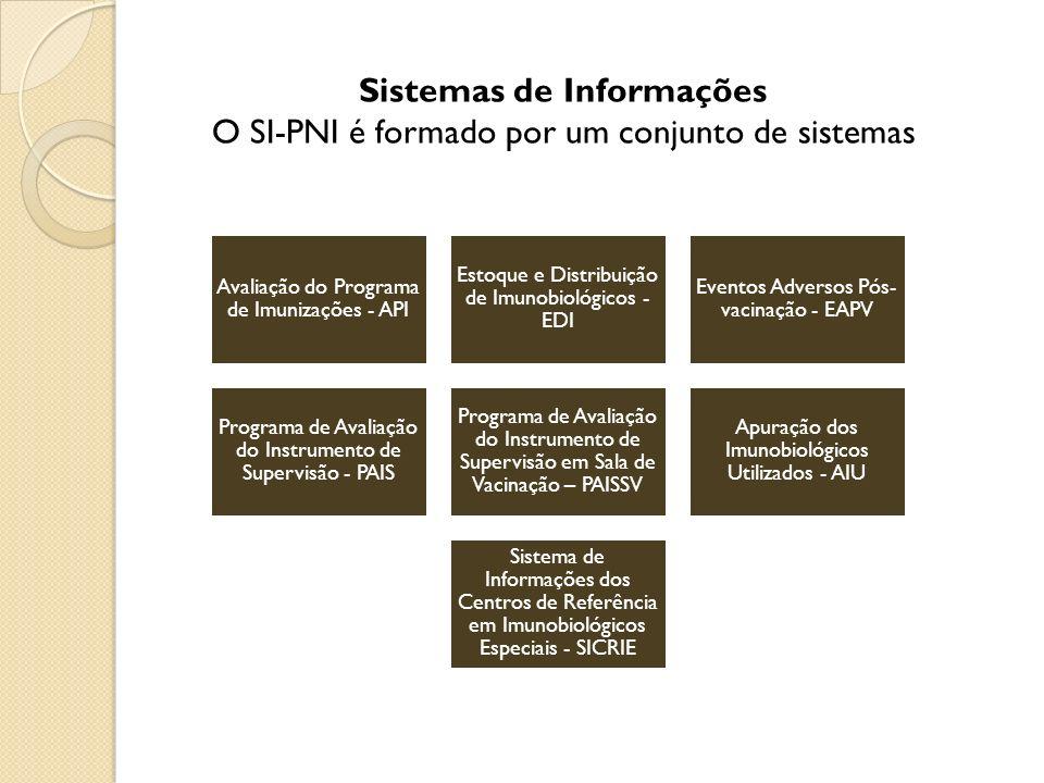 Sistemas de Informações O SI-PNI é formado por um conjunto de sistemas